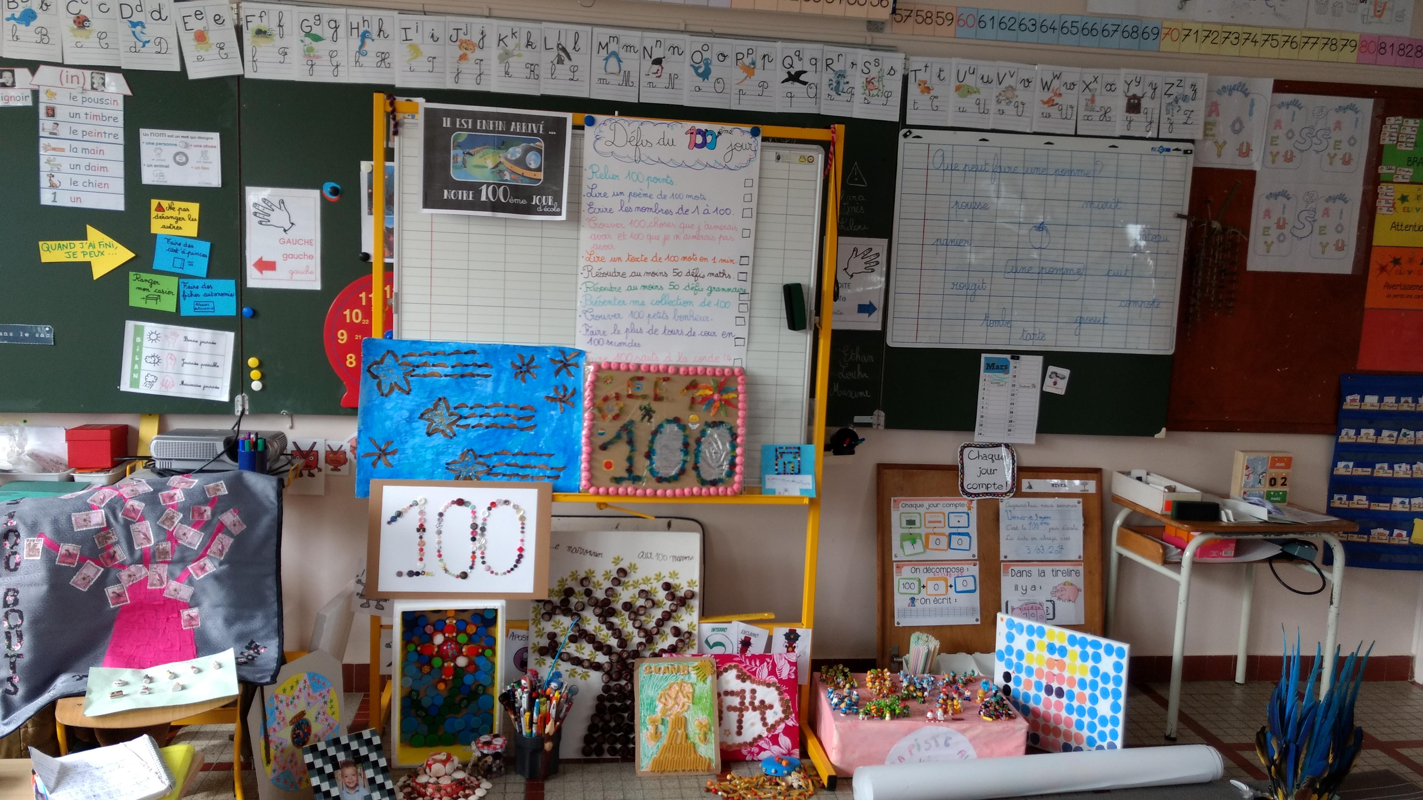 Bienvenue sur le site de l école Balzac de Bléré Le 100¨me jour